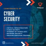 components-ofcyber-security.jpg